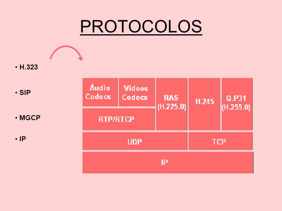 PROTOCOLOS H.323 SIP MGCP IP