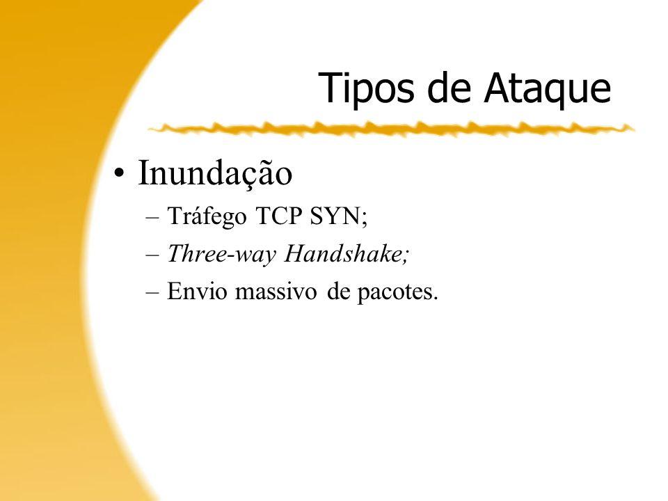 Tipos de Ataque Inundação Tráfego TCP SYN; Three-way Handshake;