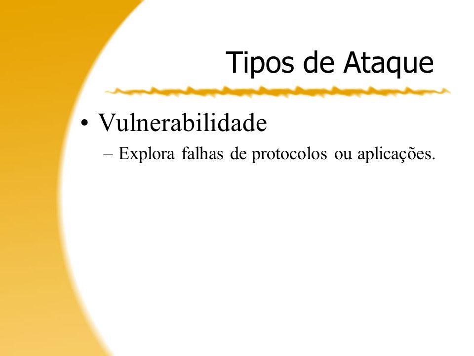Tipos de Ataque Vulnerabilidade