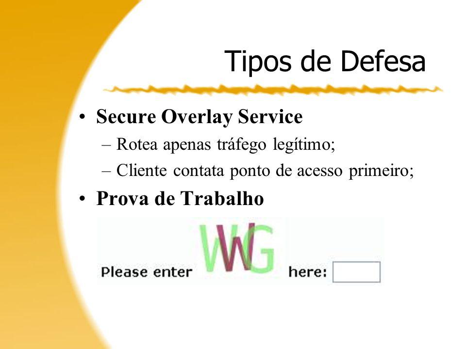 Tipos de Defesa Secure Overlay Service Prova de Trabalho