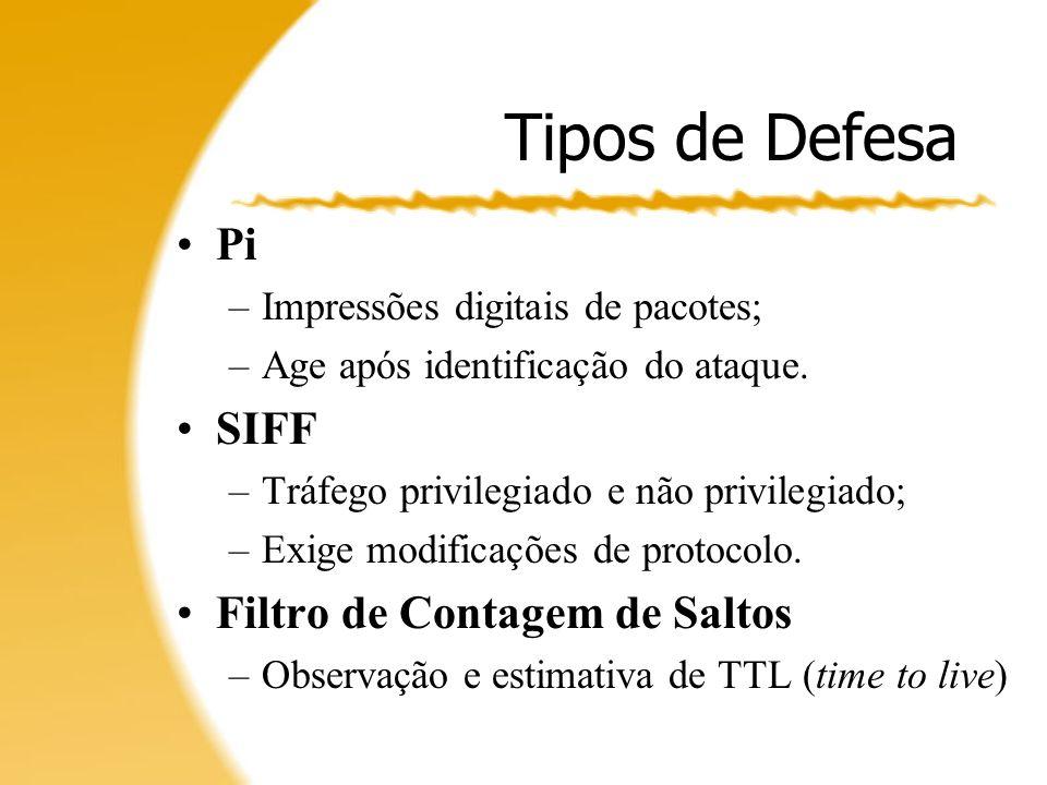 Tipos de Defesa Pi SIFF Filtro de Contagem de Saltos
