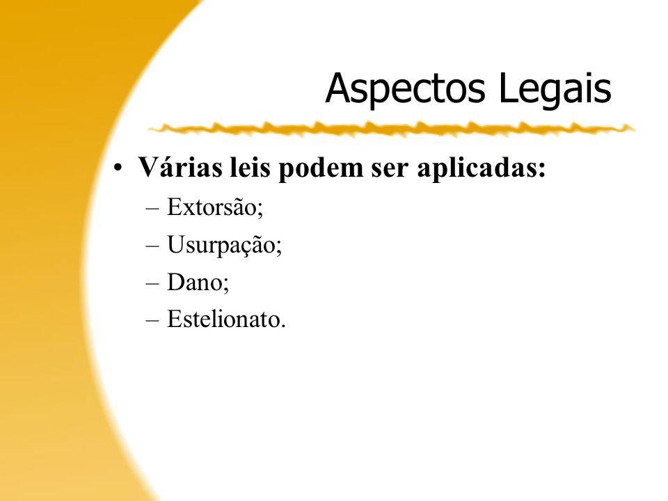 Aspectos Legais Várias leis podem ser aplicadas: Extorsão; Usurpação;