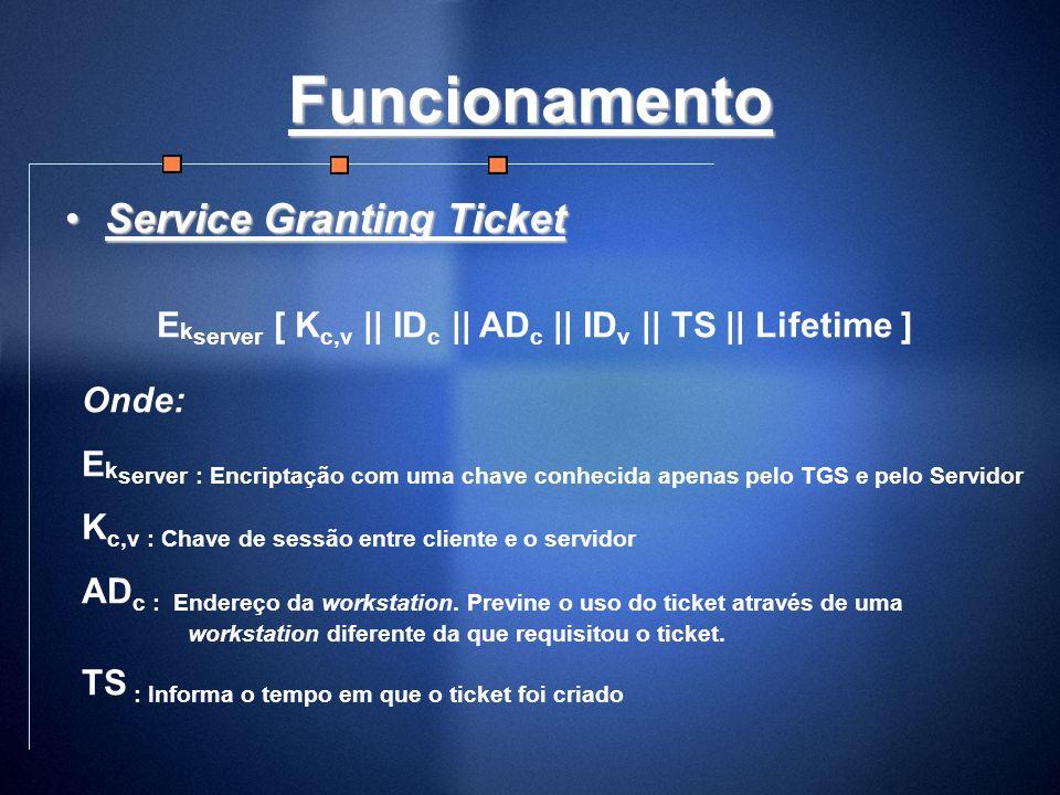 Funcionamento Service Granting Ticket