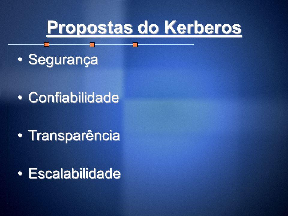 Propostas do Kerberos Segurança Confiabilidade Transparência