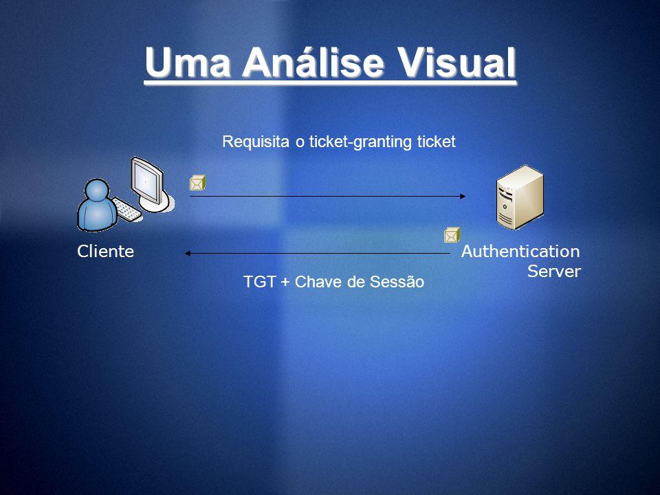 Uma Análise Visual Requisita o ticket-granting ticket Cliente