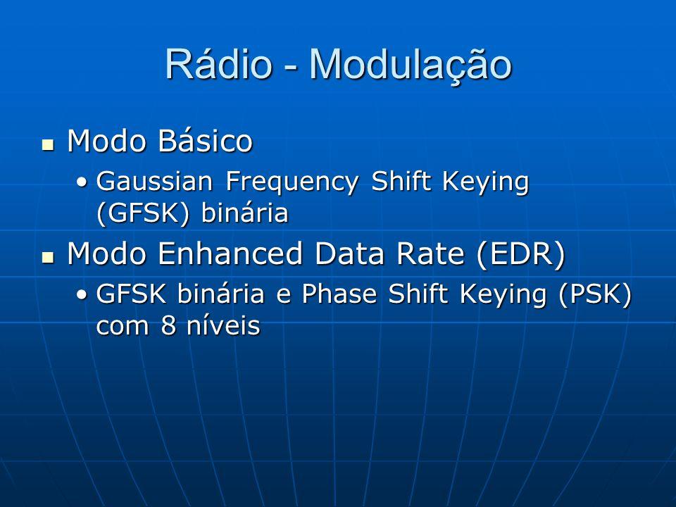 Rádio - Modulação Modo Básico Modo Enhanced Data Rate (EDR)