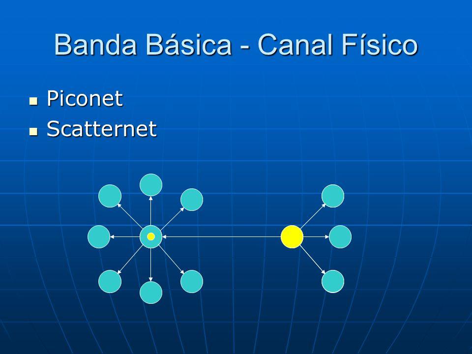 Banda Básica - Canal Físico