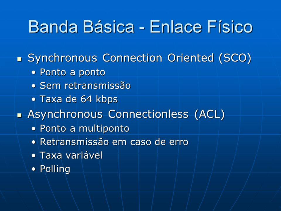 Banda Básica - Enlace Físico