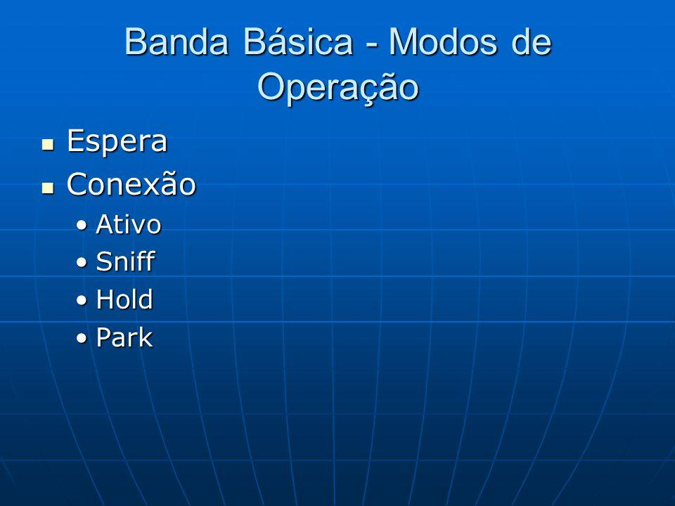 Banda Básica - Modos de Operação