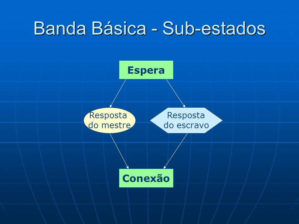 Banda Básica - Sub-estados