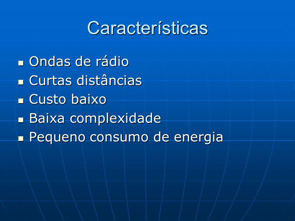 Características Ondas de rádio Curtas distâncias Custo baixo