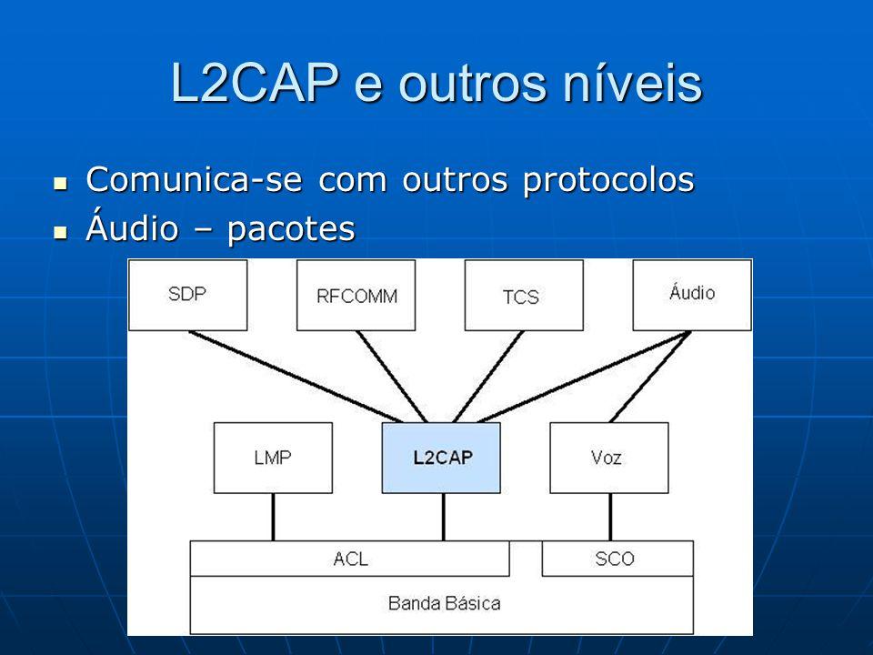 L2CAP e outros níveis Comunica-se com outros protocolos