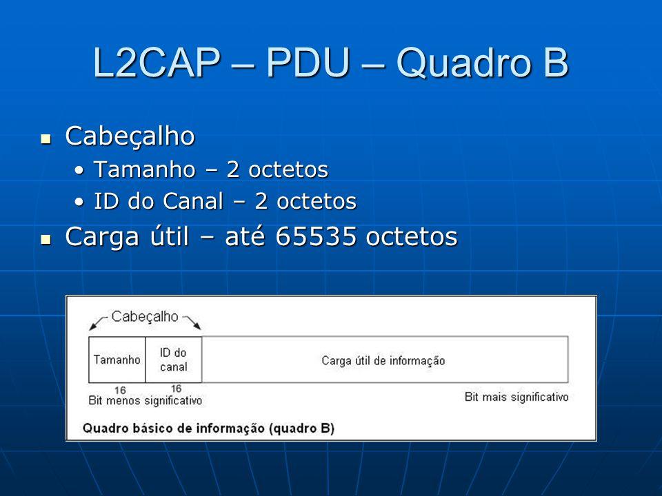 L2CAP – PDU – Quadro B Cabeçalho Carga útil – até 65535 octetos