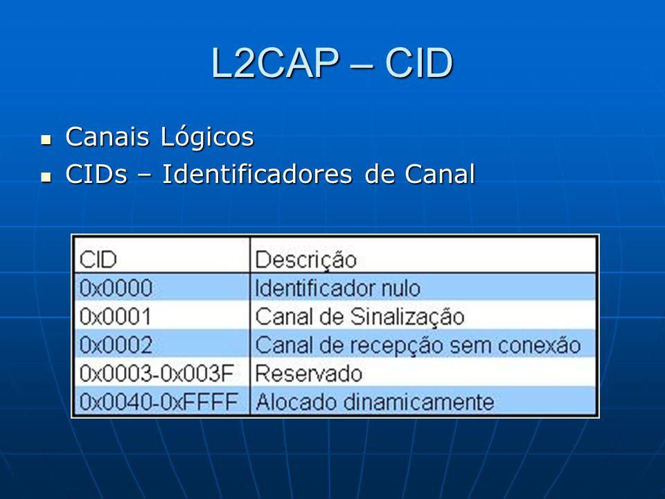 L2CAP – CID Canais Lógicos CIDs – Identificadores de Canal