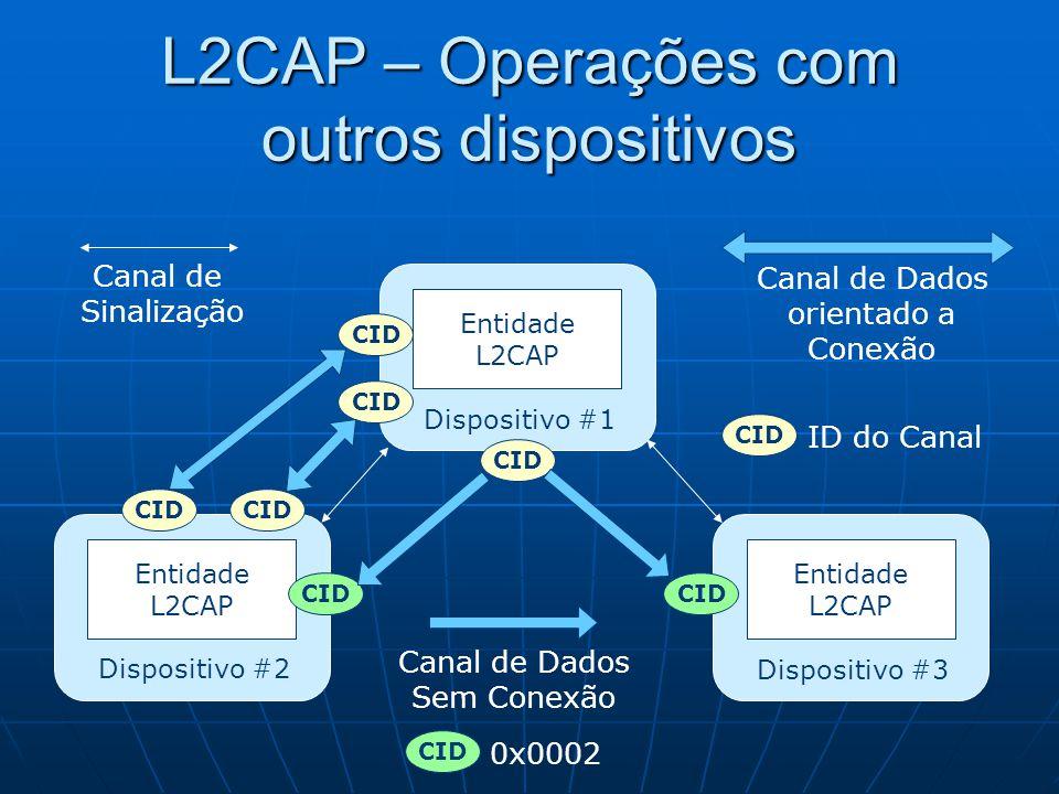 L2CAP – Operações com outros dispositivos
