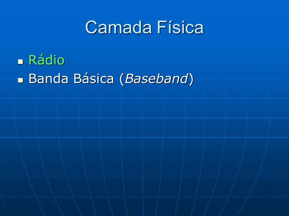 Camada Física Rádio Banda Básica (Baseband)