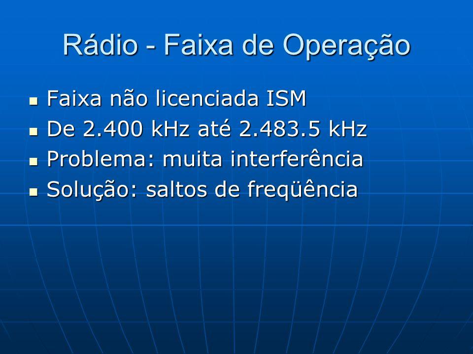 Rádio - Faixa de Operação
