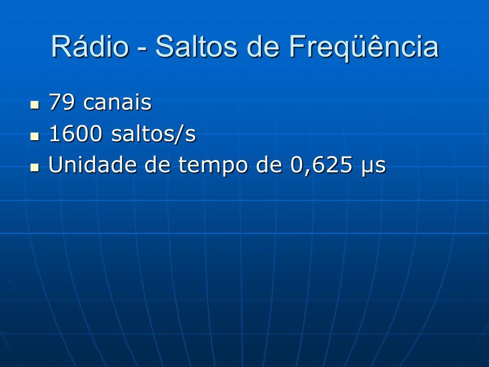 Rádio - Saltos de Freqüência