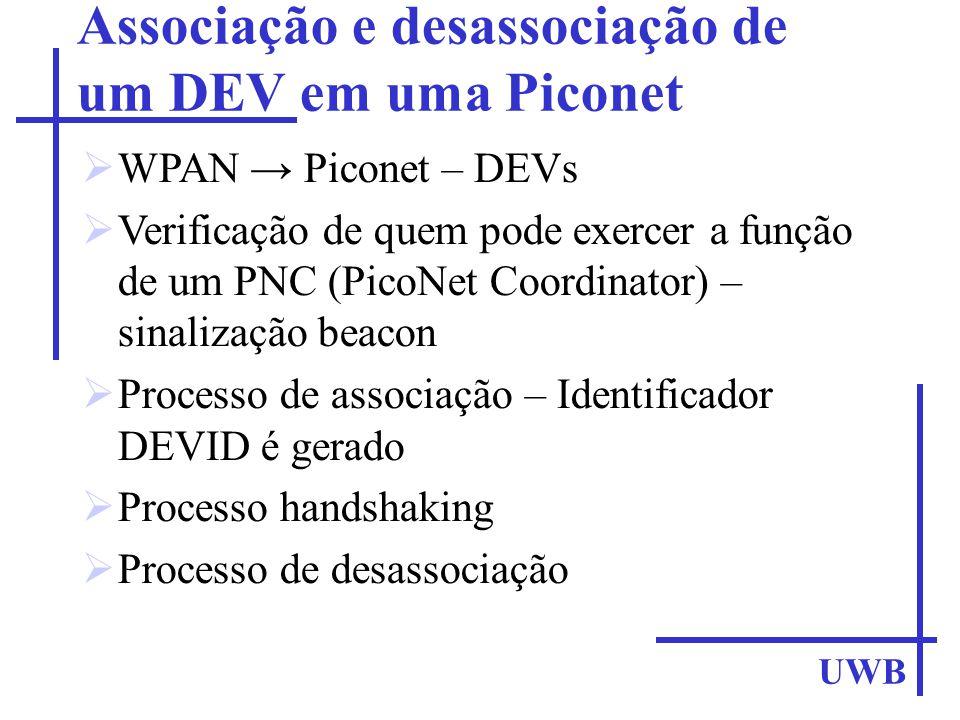 Associação e desassociação de um DEV em uma Piconet