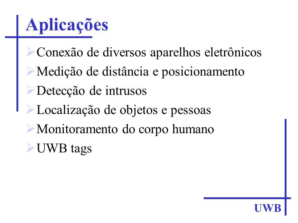 Aplicações Conexão de diversos aparelhos eletrônicos