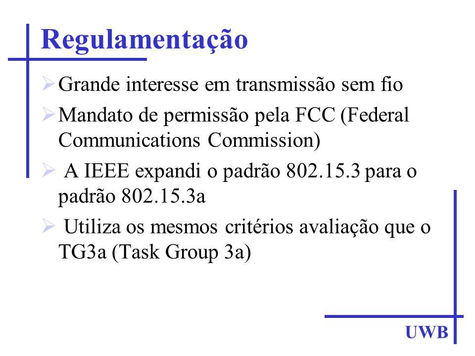 Regulamentação Grande interesse em transmissão sem fio