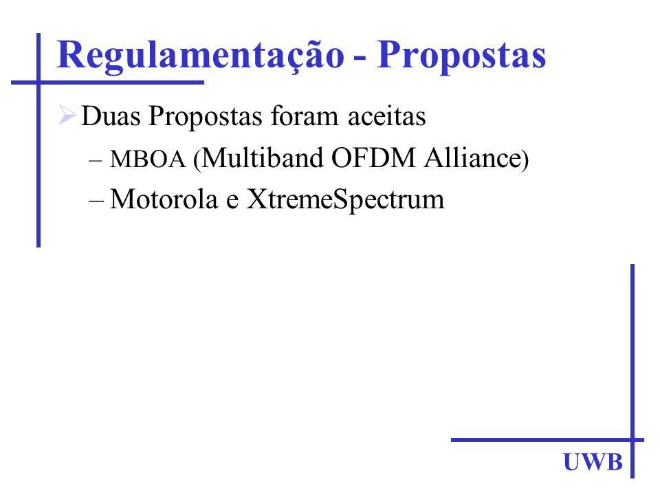 Regulamentação - Propostas