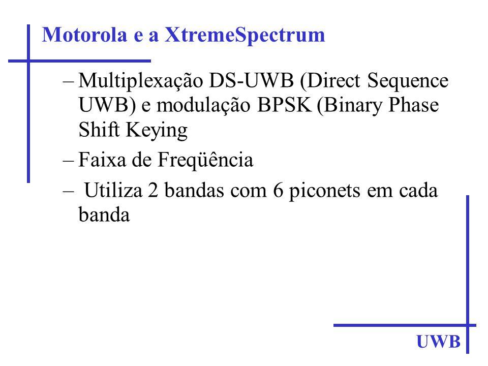 Motorola e a XtremeSpectrum