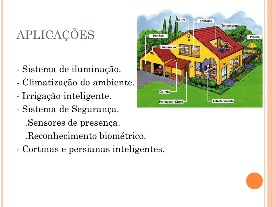 APLICAÇÕES - Sistema de iluminação. - Climatização do ambiente.