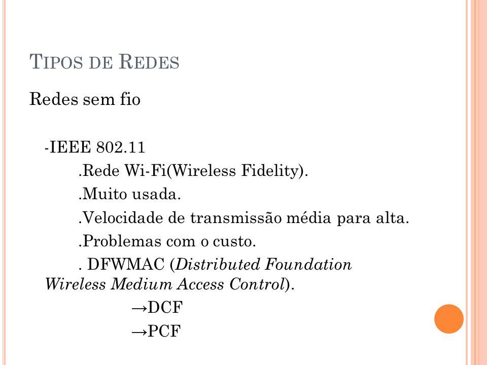 Tipos de Redes Redes sem fio -IEEE 802.11