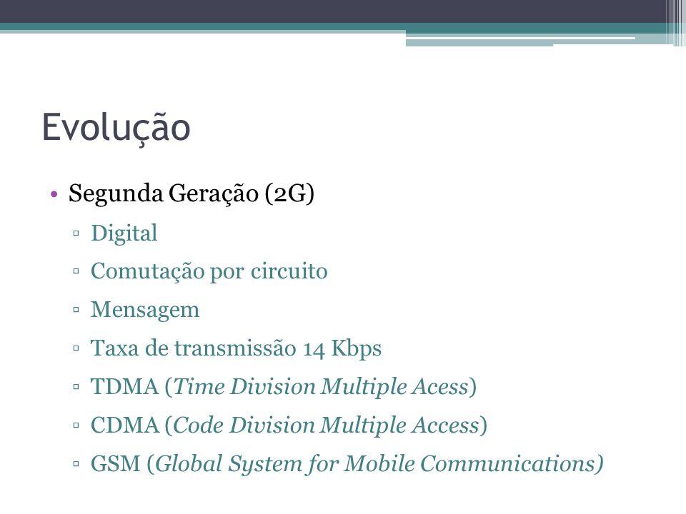 Evolução Segunda Geração (2G) Digital Comutação por circuito Mensagem