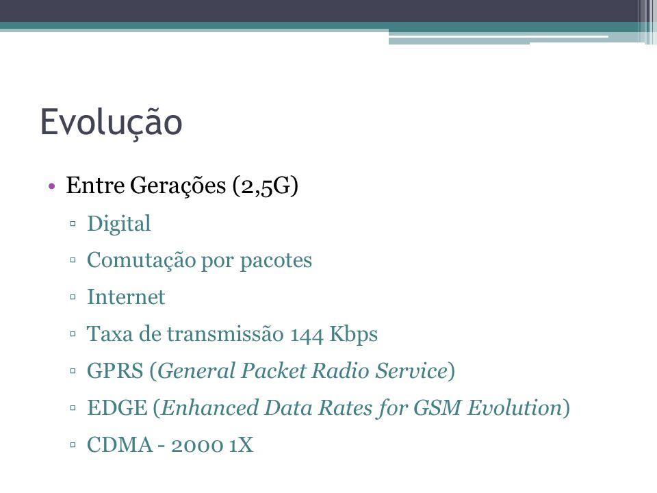 Evolução Entre Gerações (2,5G) Digital Comutação por pacotes Internet