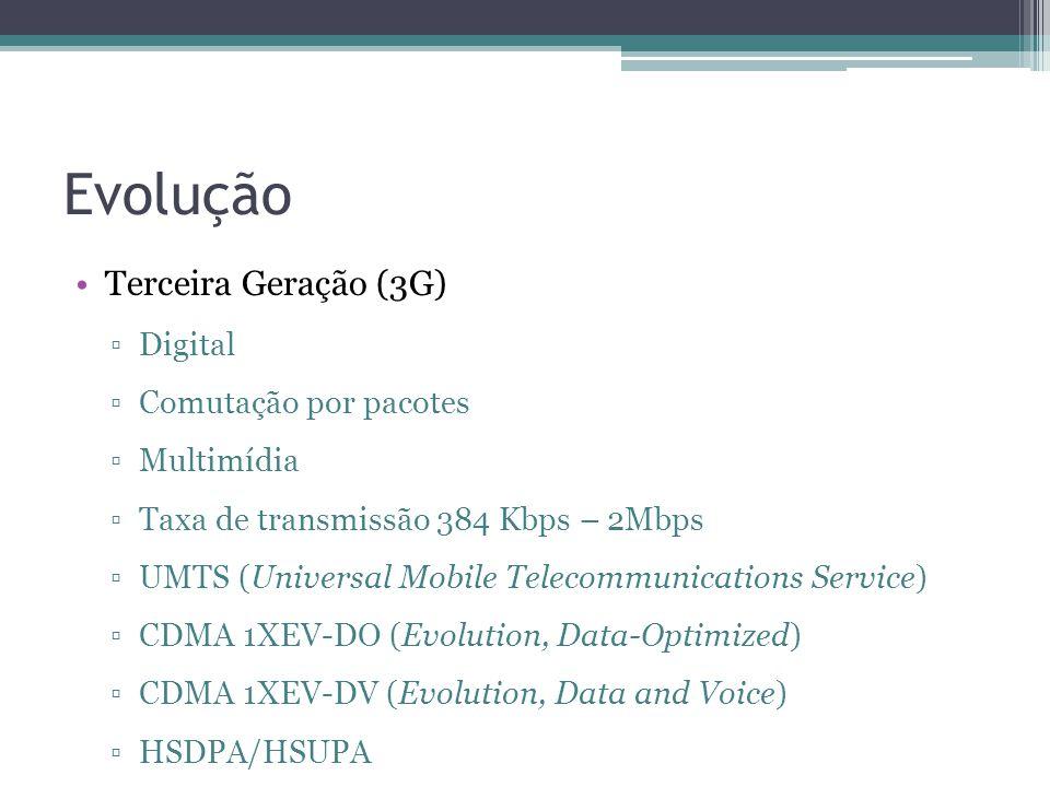 Evolução Terceira Geração (3G) Digital Comutação por pacotes