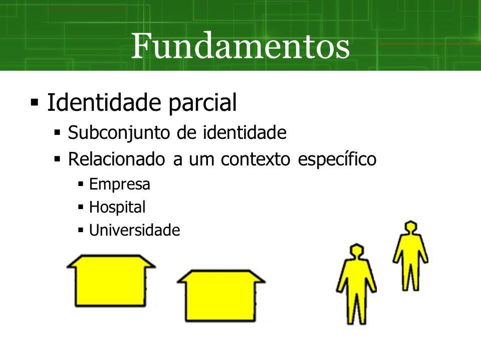 Fundamentos Identidade parcial Subconjunto de identidade