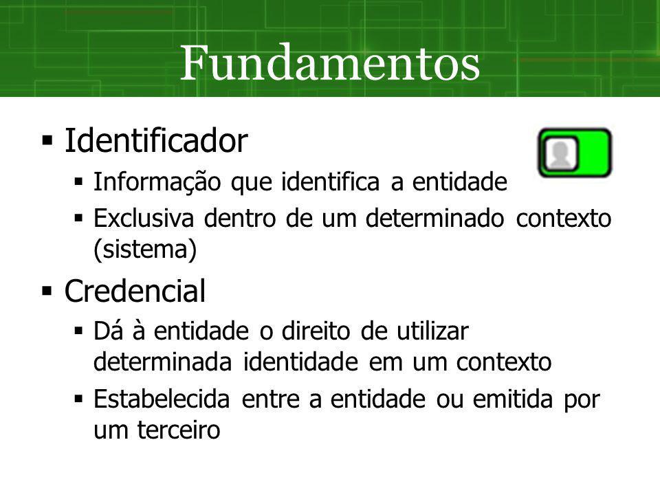 Fundamentos Identificador Credencial