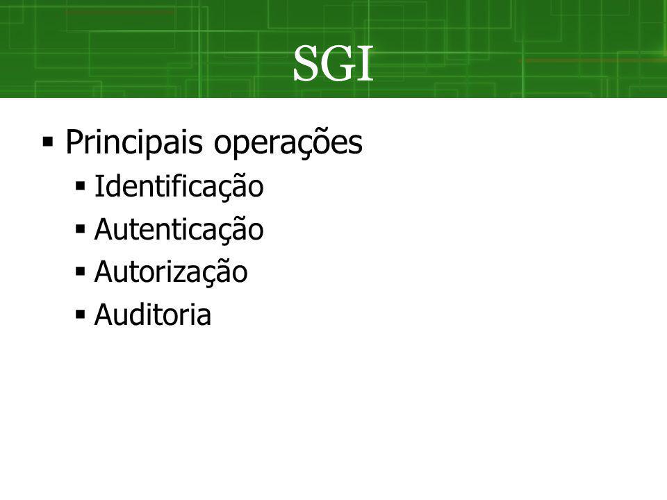 SGI Principais operações Identificação Autenticação Autorização