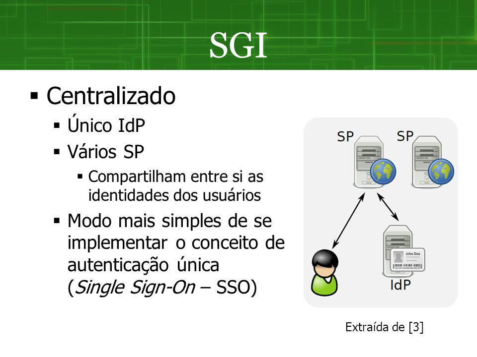SGI Centralizado Único IdP Vários SP