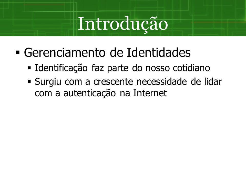 Introdução Gerenciamento de Identidades