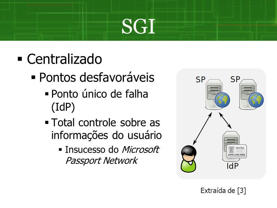 SGI Centralizado Pontos desfavoráveis Ponto único de falha (IdP)