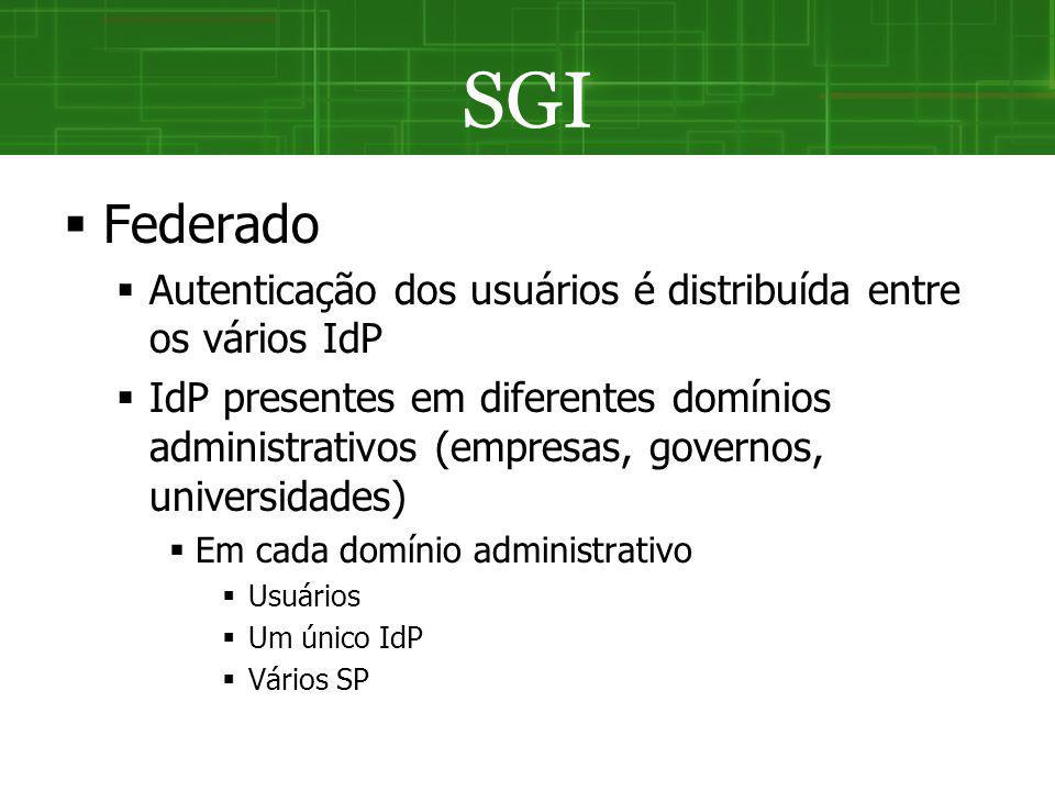 SGI Federado. Autenticação dos usuários é distribuída entre os vários IdP.
