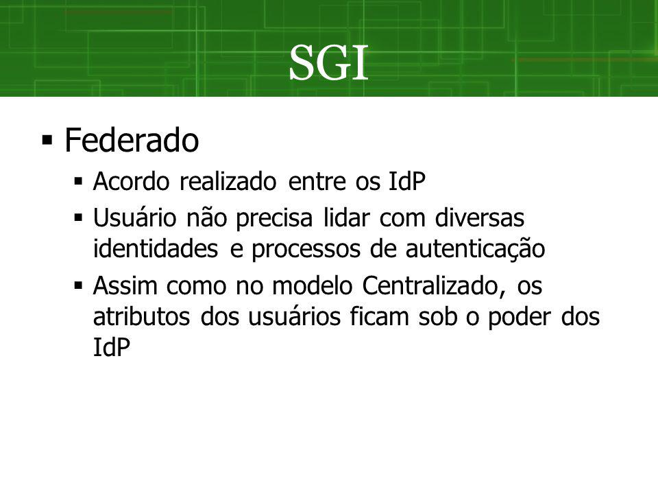 SGI Federado Acordo realizado entre os IdP