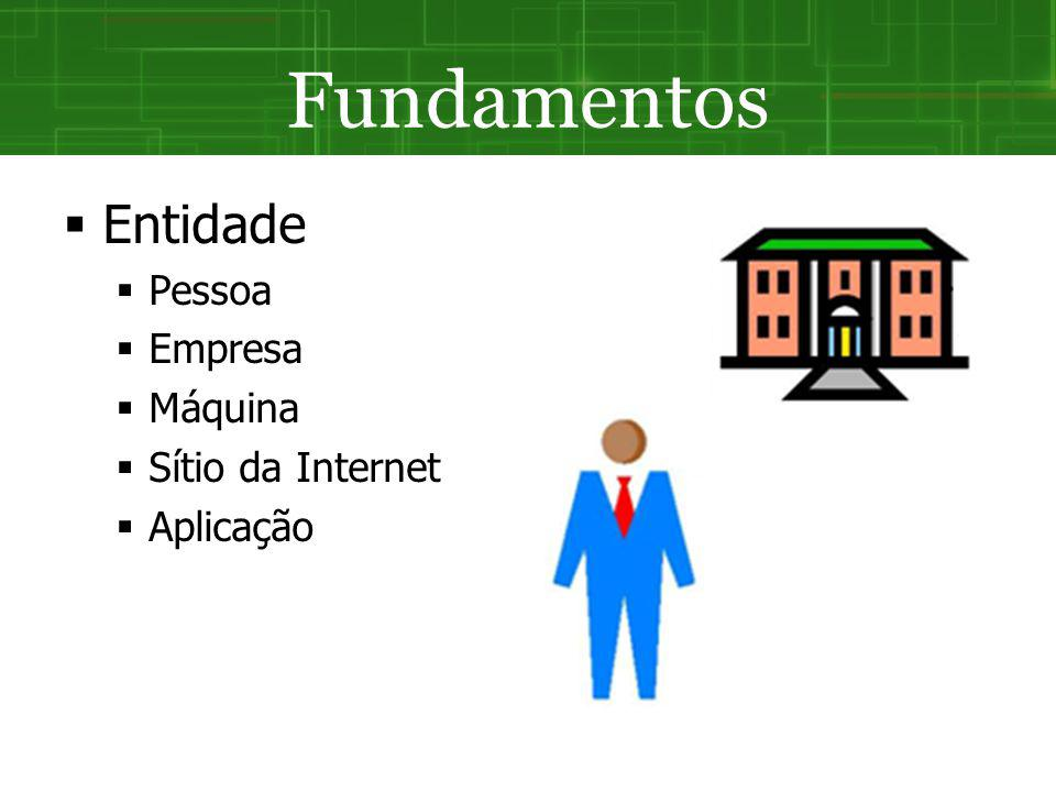Fundamentos Entidade Pessoa Empresa Máquina Sítio da Internet