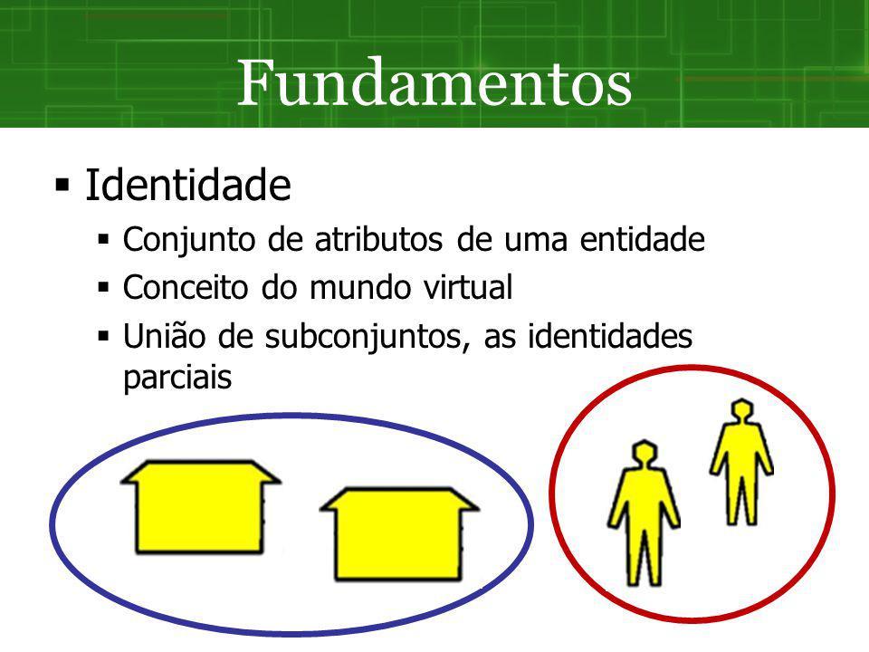 Fundamentos Identidade Conjunto de atributos de uma entidade