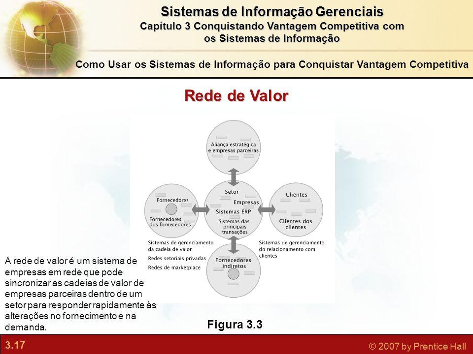 Como Usar os Sistemas de Informação para Conquistar Vantagem Competitiva