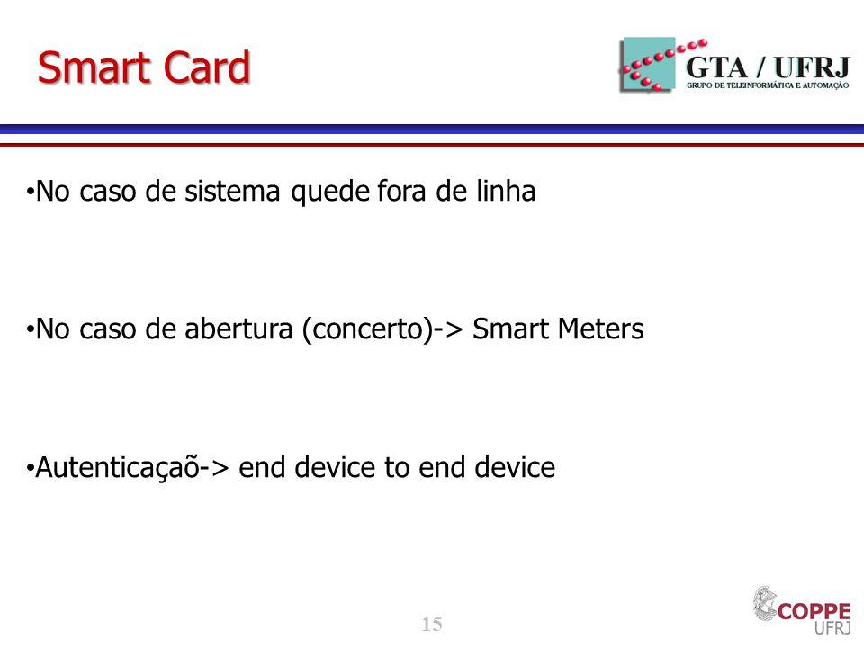 Smart Card No caso de sistema quede fora de linha