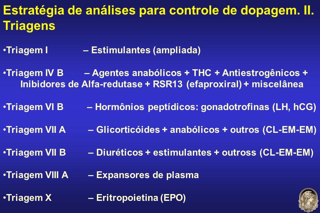 Estratégia de análises para controle de dopagem. II. Triagens