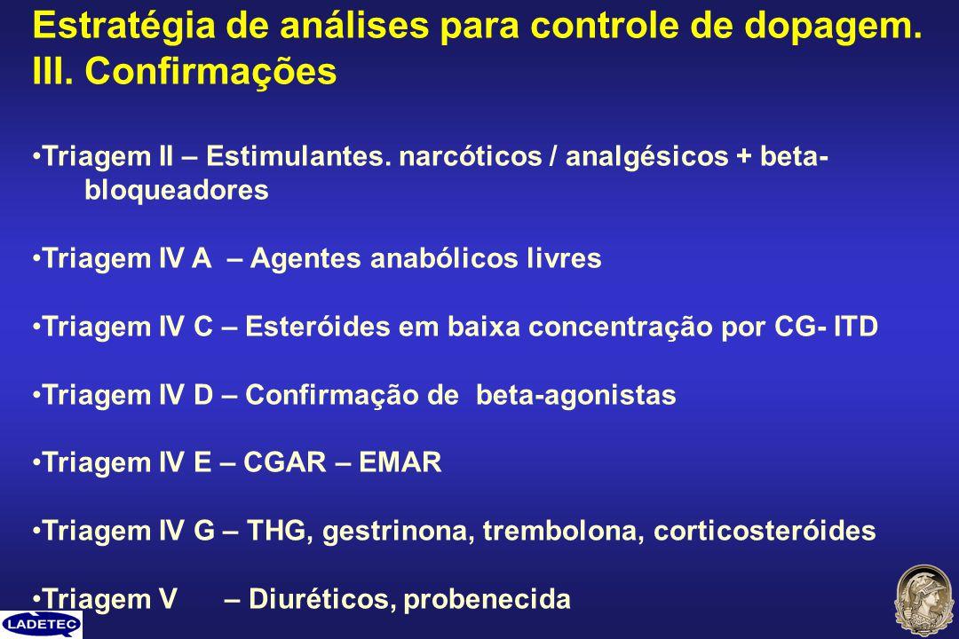 Estratégia de análises para controle de dopagem. III. Confirmações