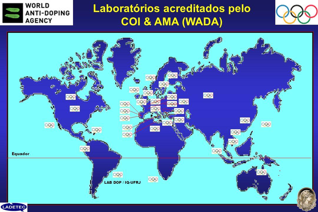 Laboratórios acreditados pelo COI & AMA (WADA)