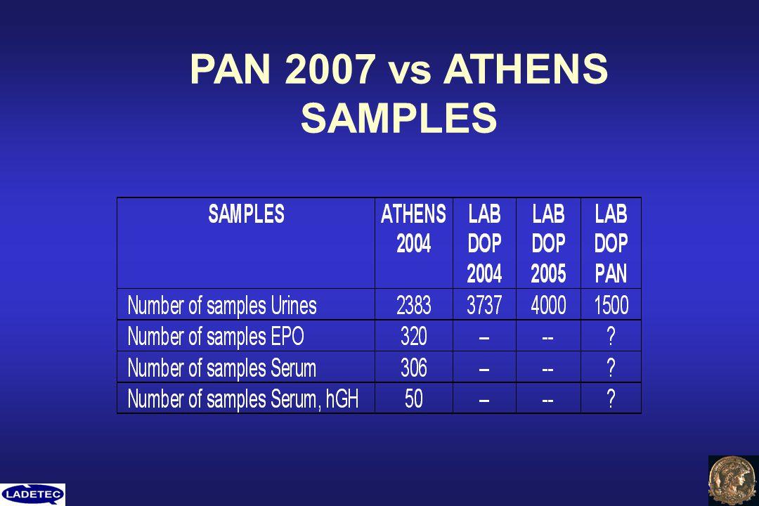 PAN 2007 vs ATHENS SAMPLES