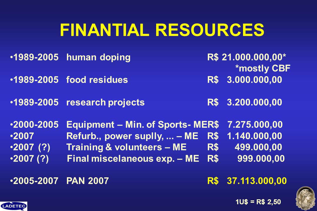 FINANTIAL RESOURCES 1989-2005 human doping R$ 21.000.000,00*