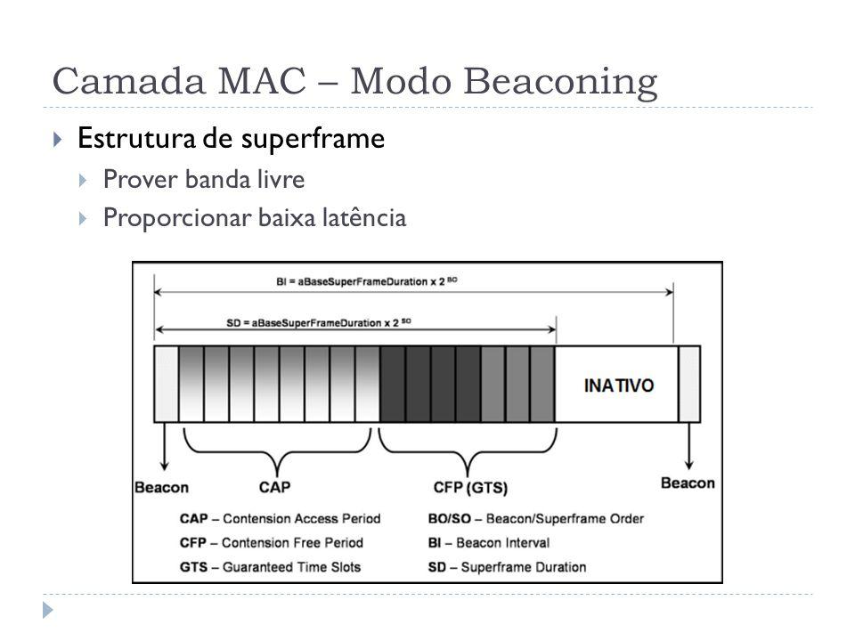 Camada MAC – Modo Beaconing